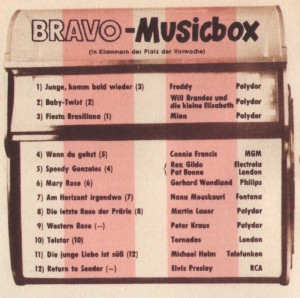 63 Heft Nr.1 Bravo 0001
