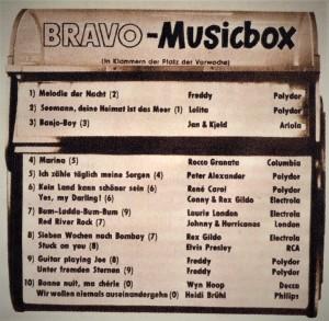 BRAVO Musikbox0001 (2)